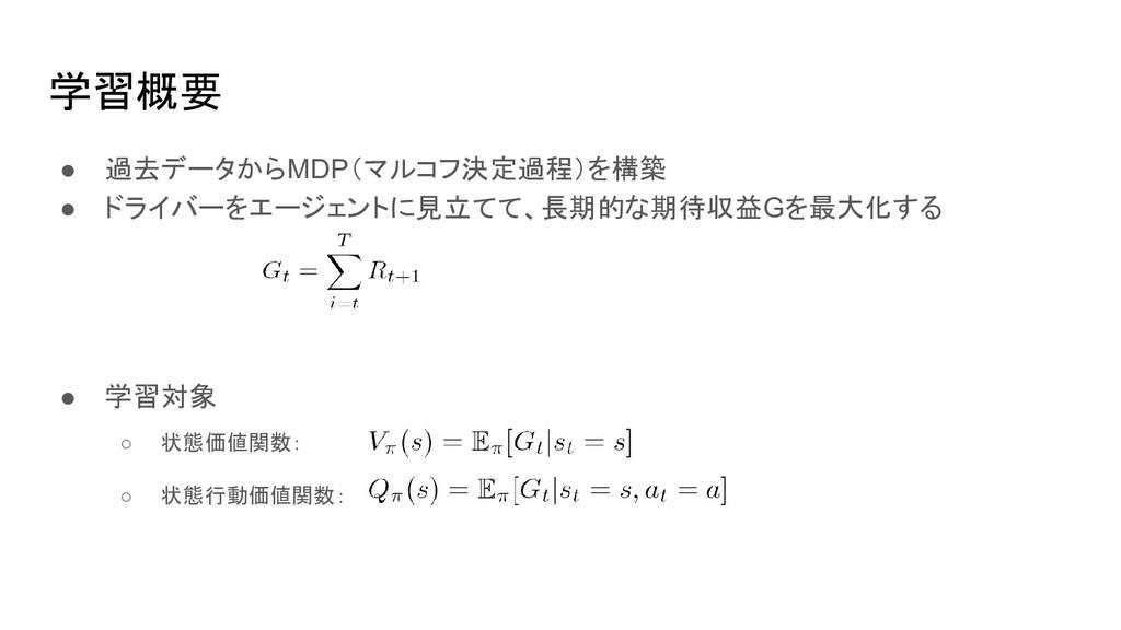 学習概要 ● 過去データからMDP(マルコフ決定過程)を構築 ● ドライバーをエージェントに見...