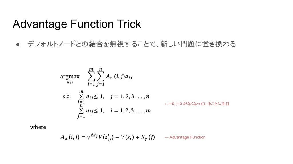 Advantage Function Trick ● デフォルトノードとの結合を無視することで...