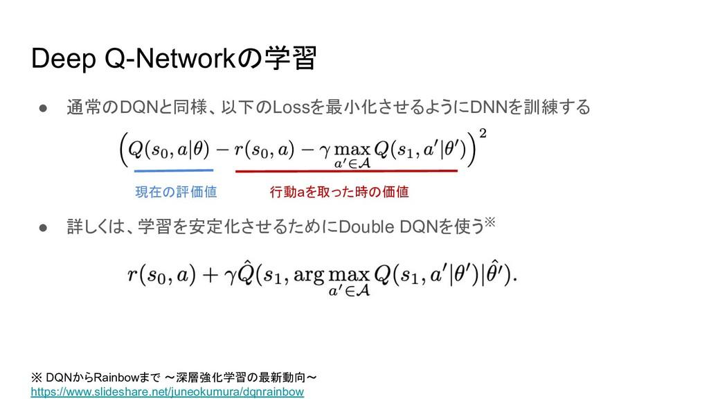 Deep Q-Networkの学習 ● 通常のDQNと同様、以下のLossを最小化させるように...