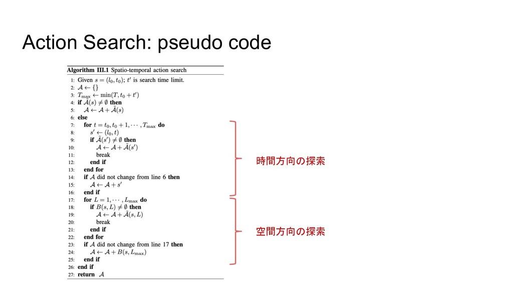 Action Search: pseudo code 時間方向の探索 空間方向の探索