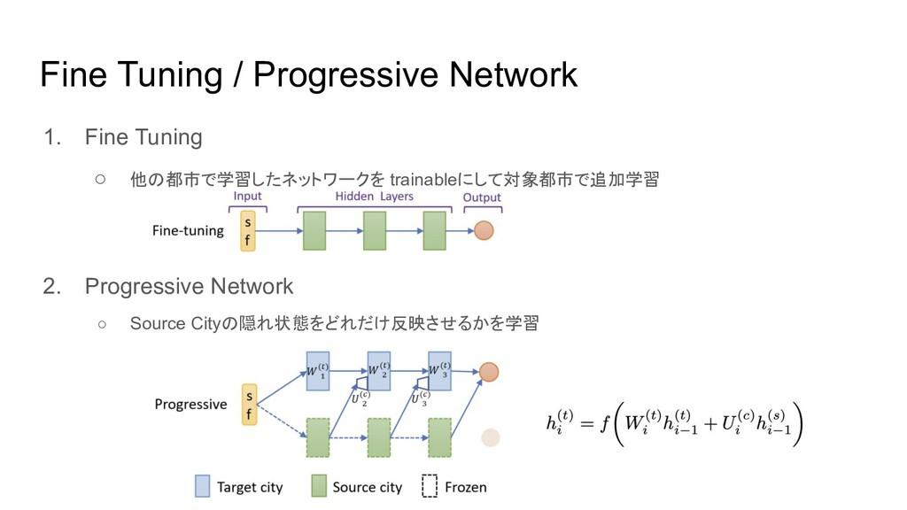 Fine Tuning / Progressive Network 1. Fine Tunin...