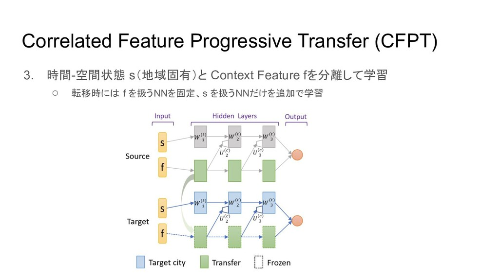 Correlated Feature Progressive Transfer (CFPT) ...