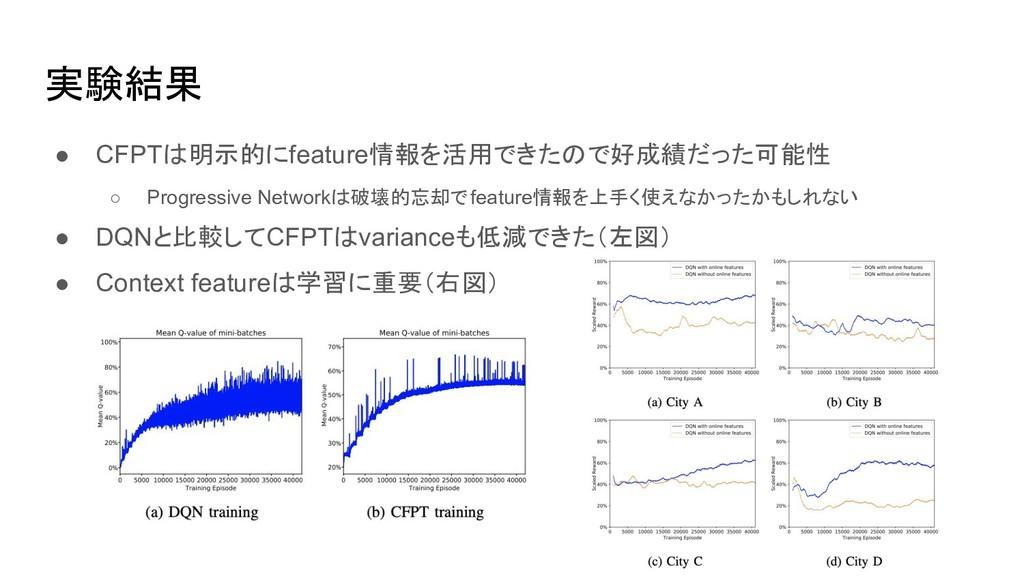 実験結果 ● CFPTは明示的にfeature情報を活用できたので好成績だった可能性 ○ Pr...