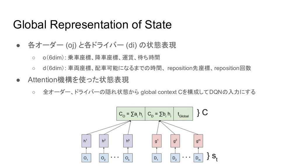 Global Representation of State ● 各オーダー (oj) と各ド...