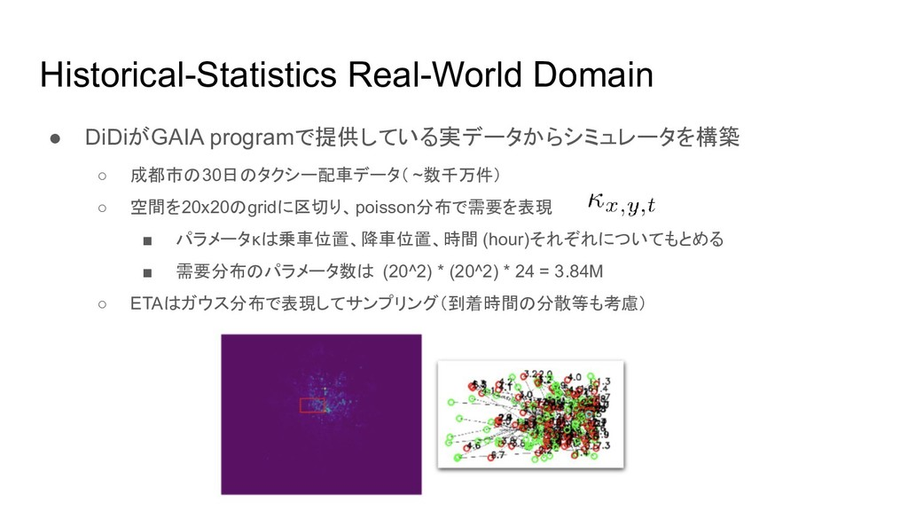 Historical-Statistics Real-World Domain ● DiDiが...
