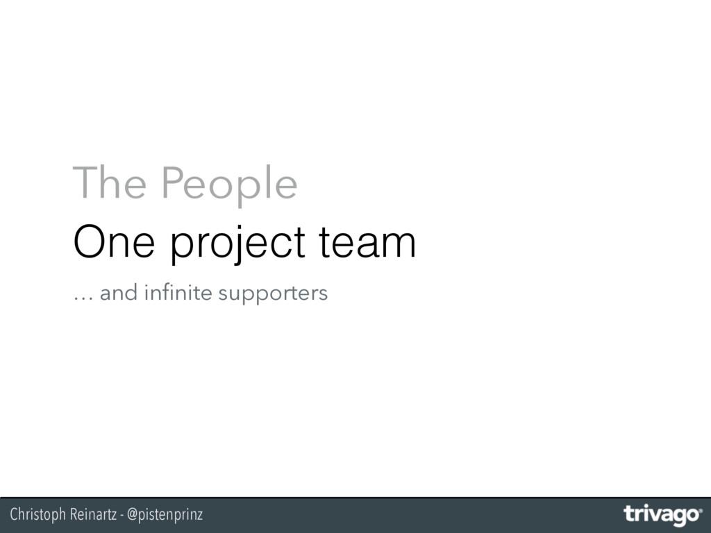 Christoph Reinartz - @pistenprinz The People On...