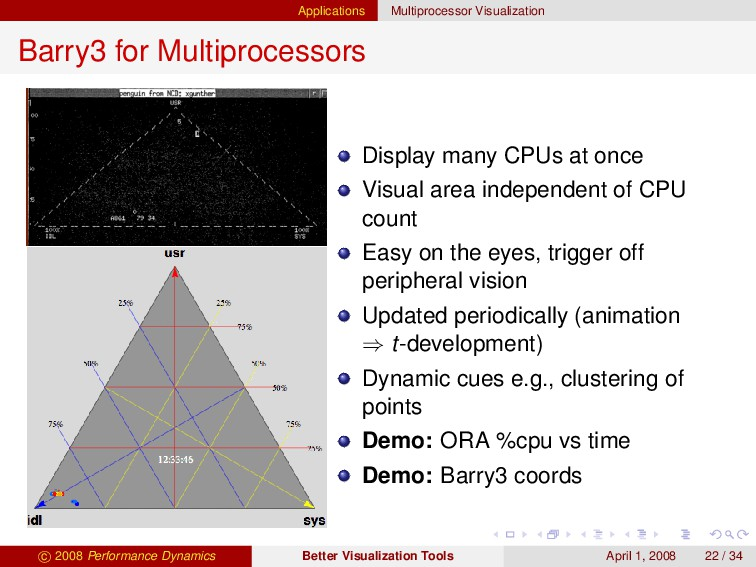 Applications Multiprocessor Visualization Barry...