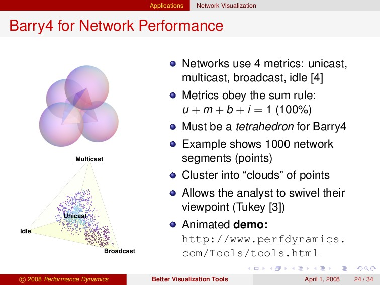 Applications Network Visualization Barry4 for N...