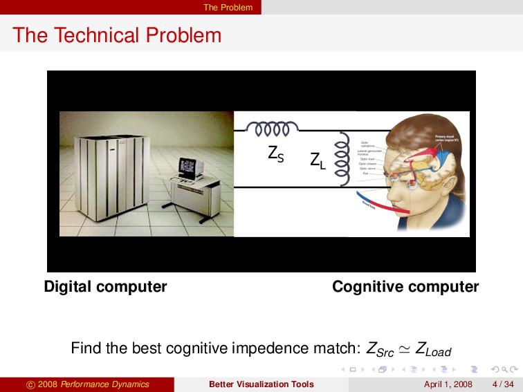 The Problem The Technical Problem 17 Cognitive ...