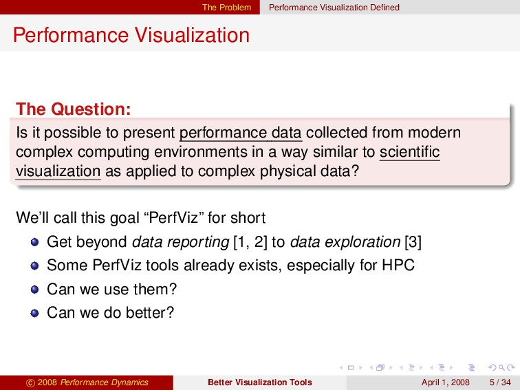 The Problem Performance Visualization Defined Pe...