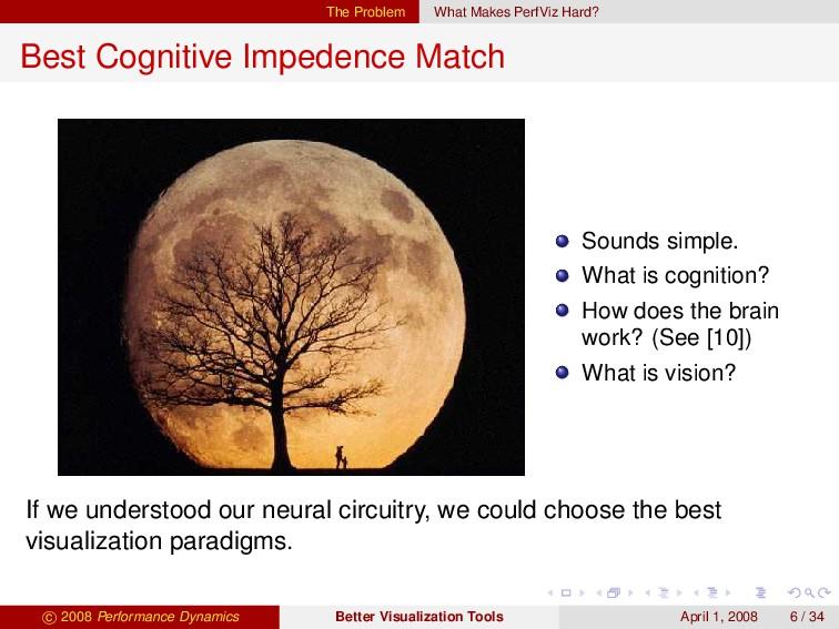 The Problem What Makes PerfViz Hard? Best Cogni...