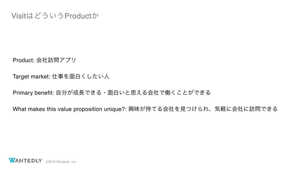 ©2019 Wantedly, Inc. VisitͲ͏͍͏Product͔ Product...