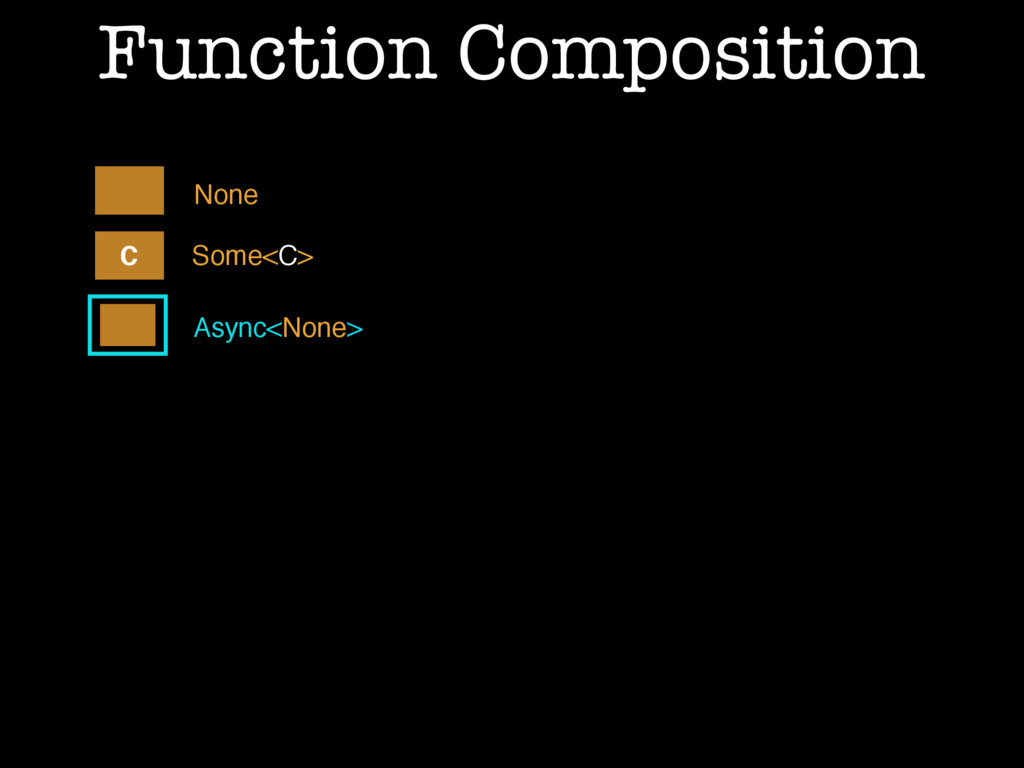 Function Composition Async<None> C Some<C> None