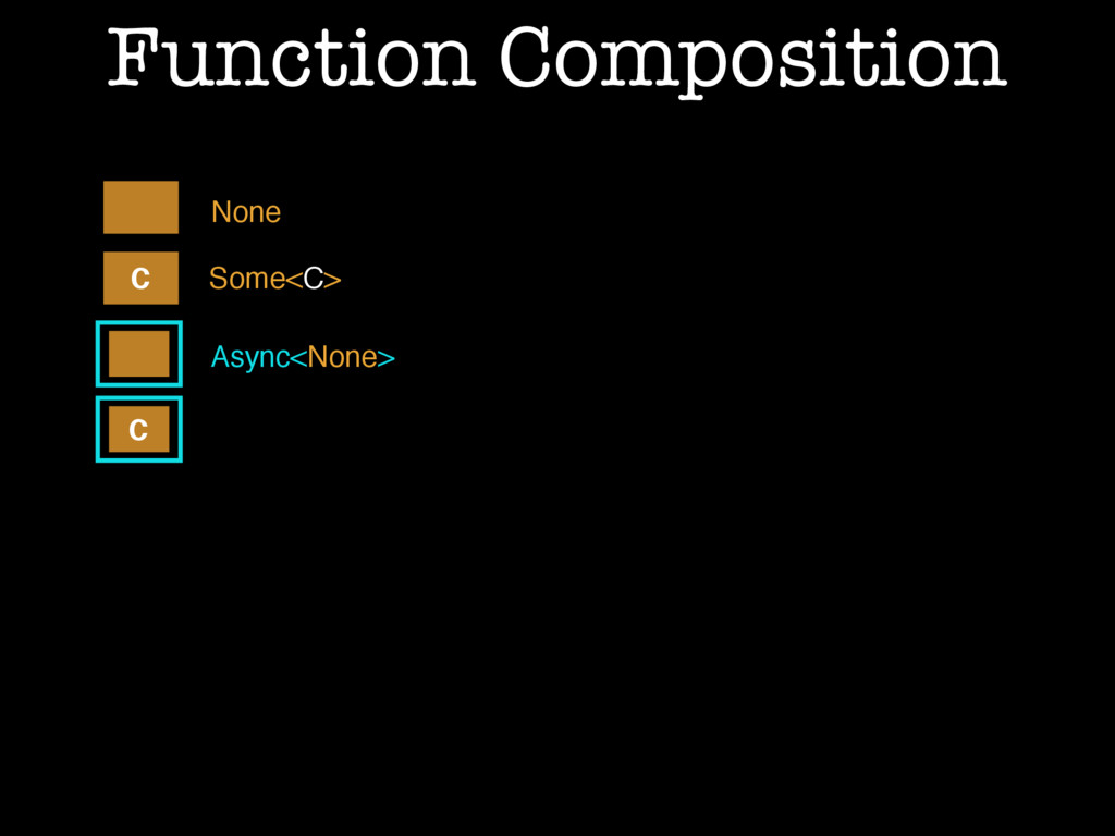 Function Composition Async<None> C Some<C> None...
