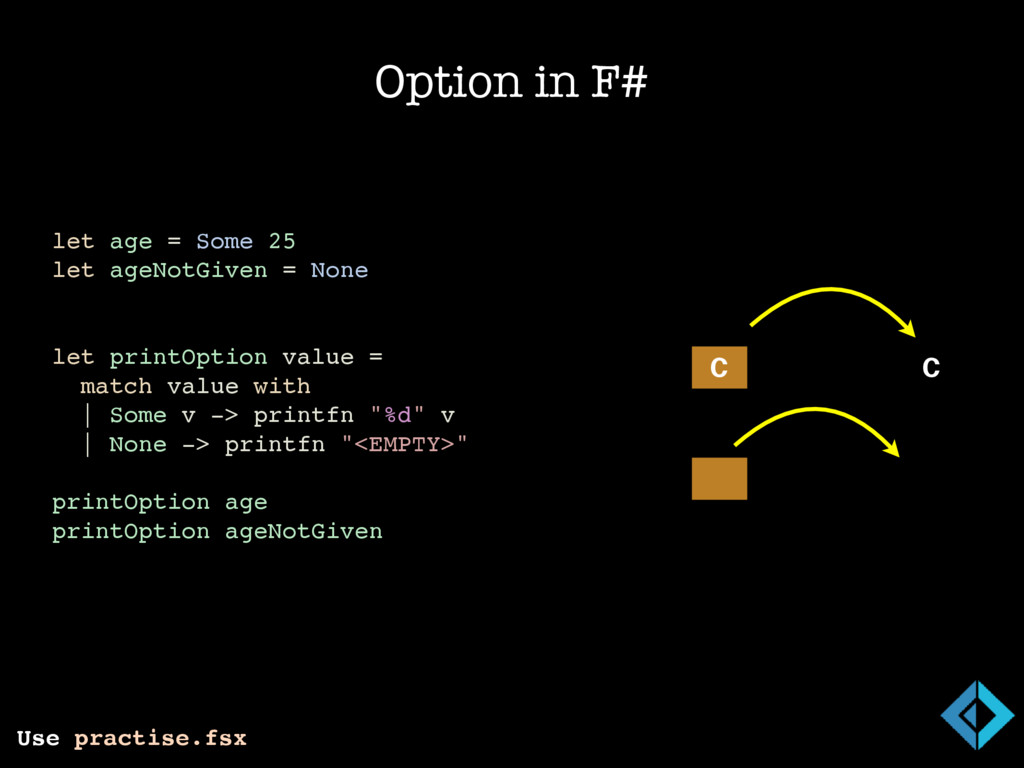 Option in F# Use practise.fsx // int option let...