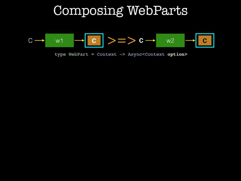 >=> C w1 C C w2 C C w1 type WebPart = Context -...