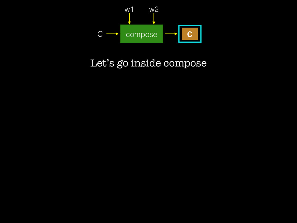 compose C C w1 w2 Let's go inside compose
