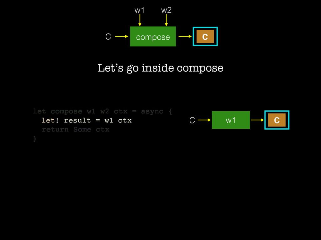 compose C C w1 w2 let compose w1 w2 ctx = async...