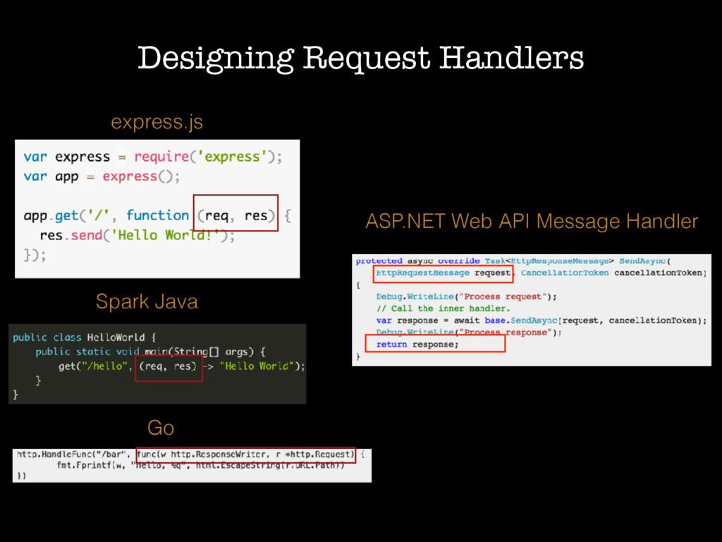 Designing Request Handlers ASP.NET Web API Mess...