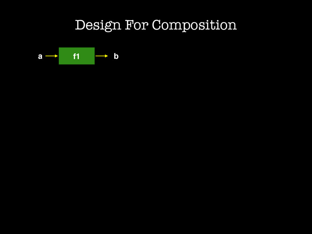 Design For Composition a f1 b