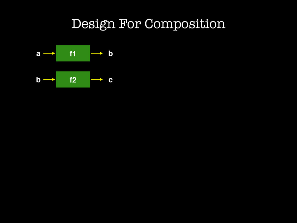 Design For Composition a f1 b b f2 c