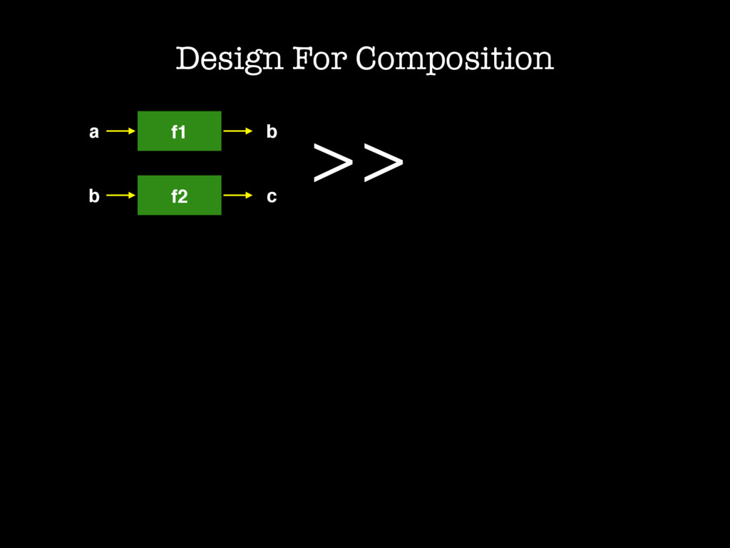 Design For Composition a f1 b b f2 c >>