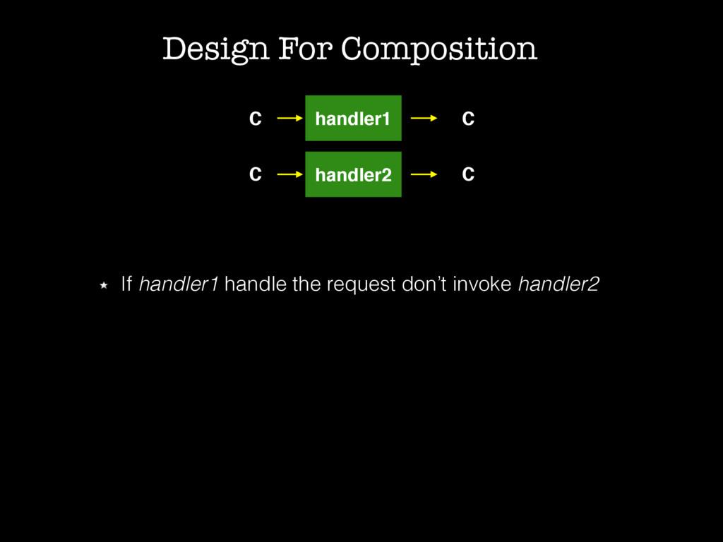 C handler1 C C handler2 C If handler1 handle th...