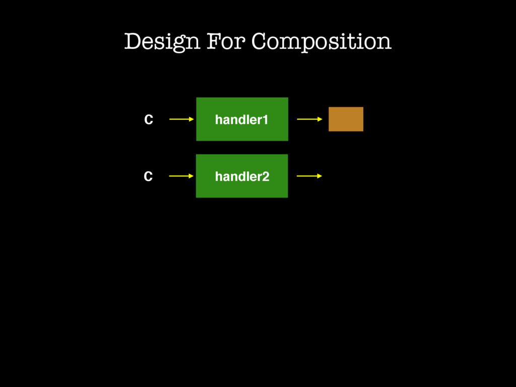 C handler1 Design For Composition C handler2