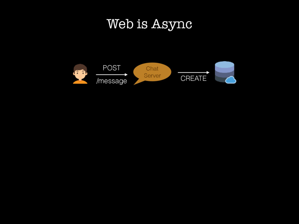 Web is Async POST /message Chat Server CREATE