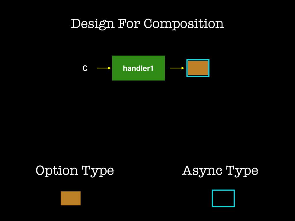C handler1 Design For Composition Async Type Op...