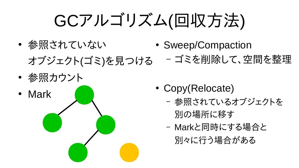 GCアルゴリズム(回収方法) ● 参照されていないされていなオブジェクトをい オブジェクト(ゴ...