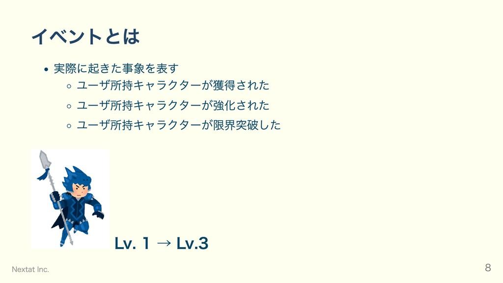 イベントとは 実際に起きた事象を表す ユーザ所持キャラクターが獲得された ユーザ所持キャラクタ...