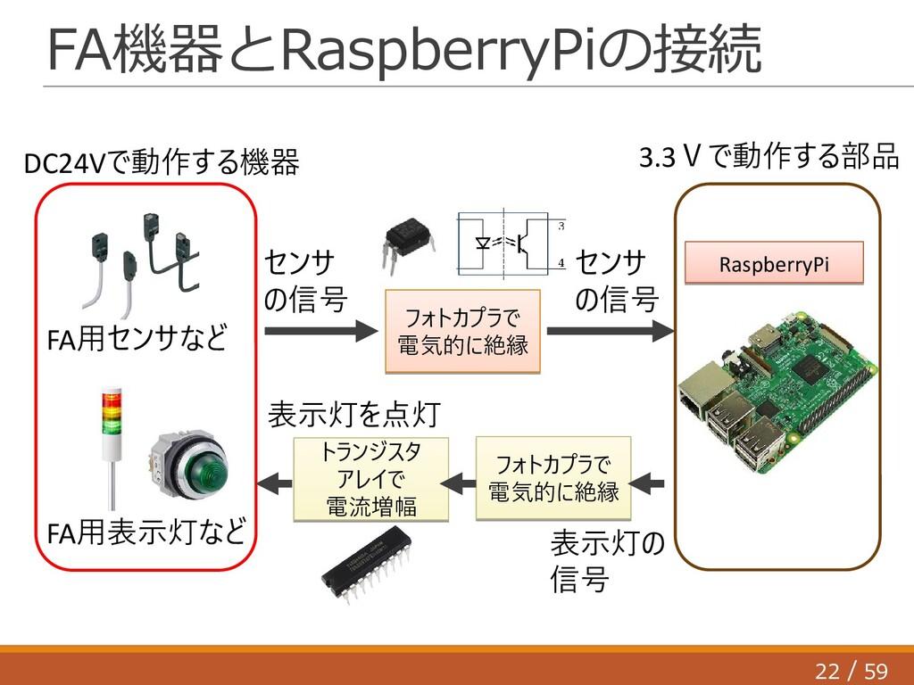 22 59 / FA機器とRaspberryPiの接続 FA用センサなど FA用表示灯など D...
