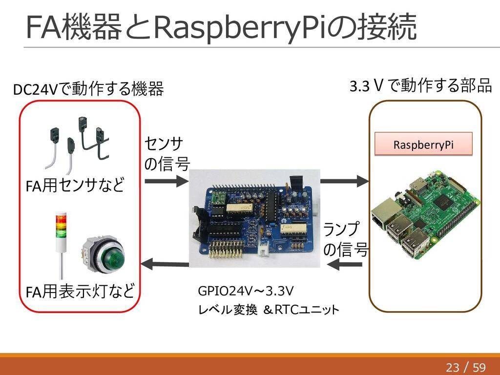 23 59 / FA機器とRaspberryPiの接続 FA用センサなど FA用表示灯など D...