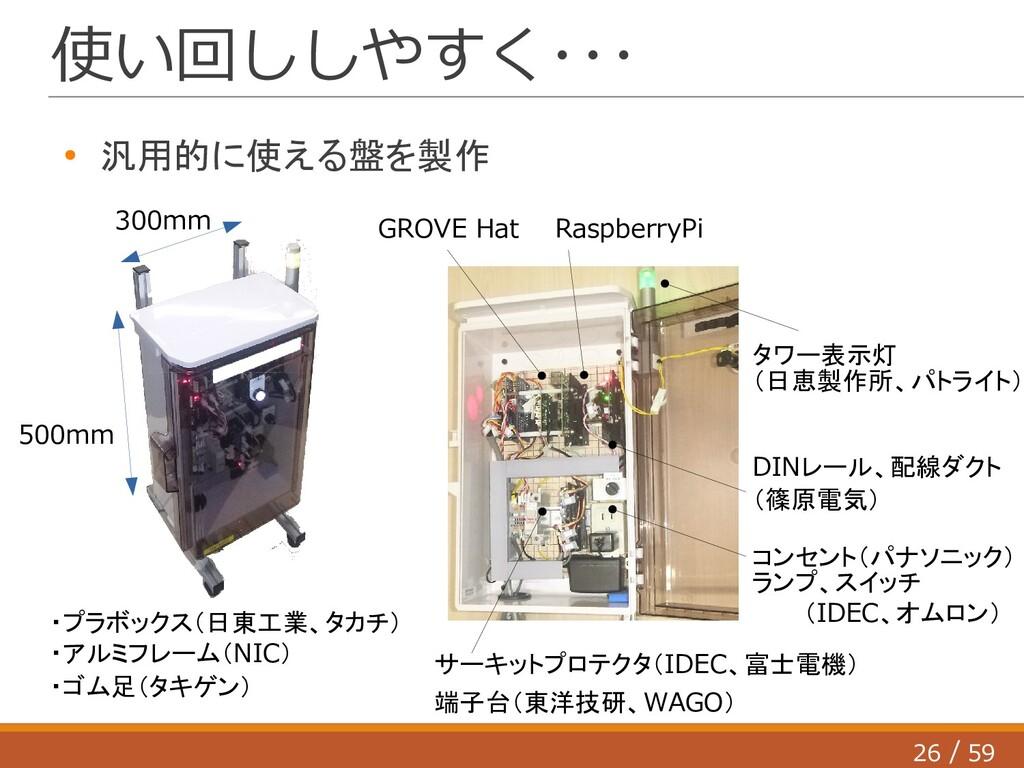 26 59 / 使い回ししやすく・・・ ● 汎用的に使える盤を製作 サーキットプロテクタ(ID...