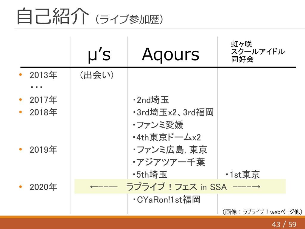 43 59 / 自己紹介(ライブ参加歴) ● 2013年 (出会い) ・・・    ● 201...
