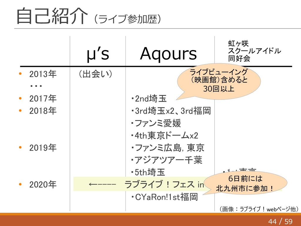 44 59 / 自己紹介(ライブ参加歴) ● 2013年 (出会い) ・・・    ● 201...