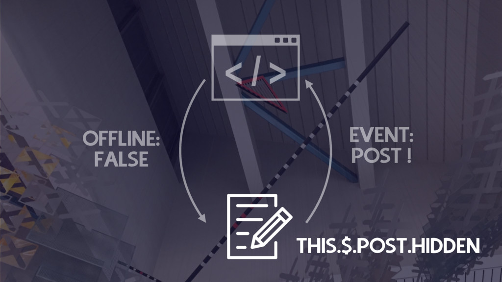 OFFLINE: FALSE EVENT: POST ! THIS.$.POST.HIDDEN