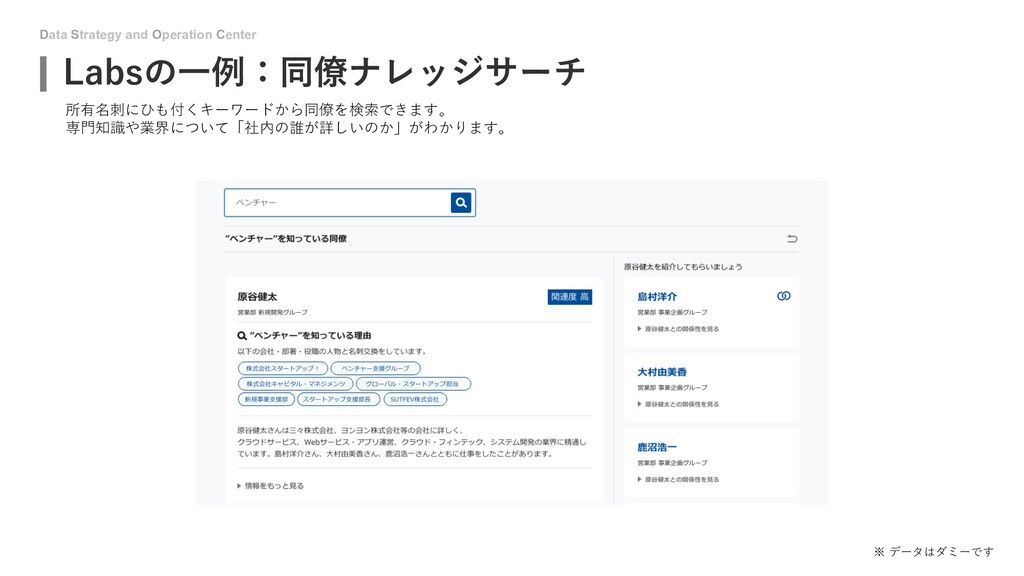 Data Strategy and Operation Center Labsの⼀例:同僚ナレ...