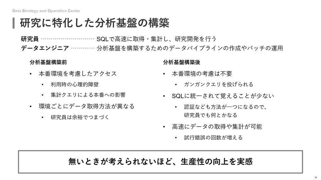 Data Strategy and Operation Center 研究に特化した分析基盤の...
