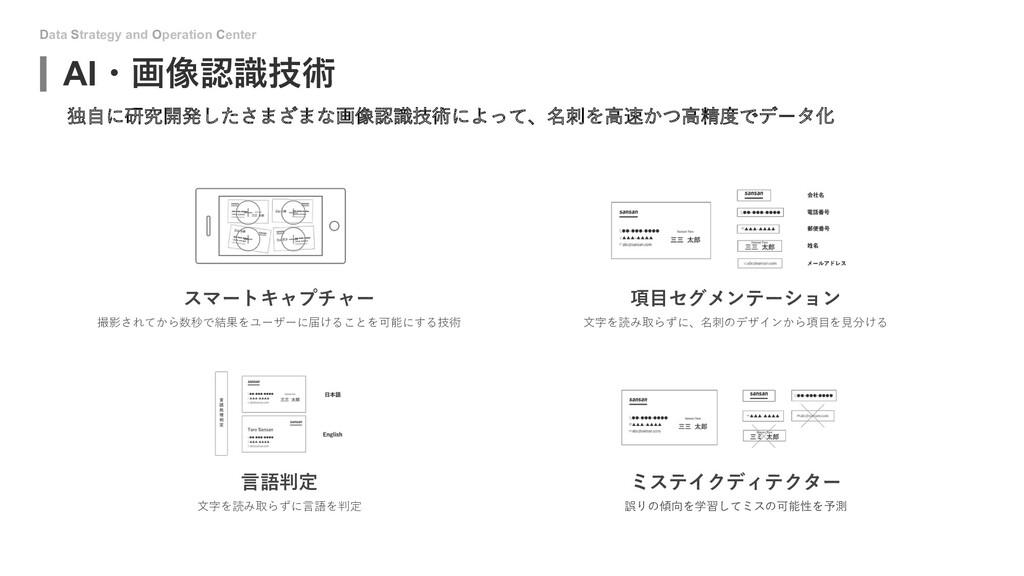 Data Strategy and Operation Center スマートキャプチャー 撮...