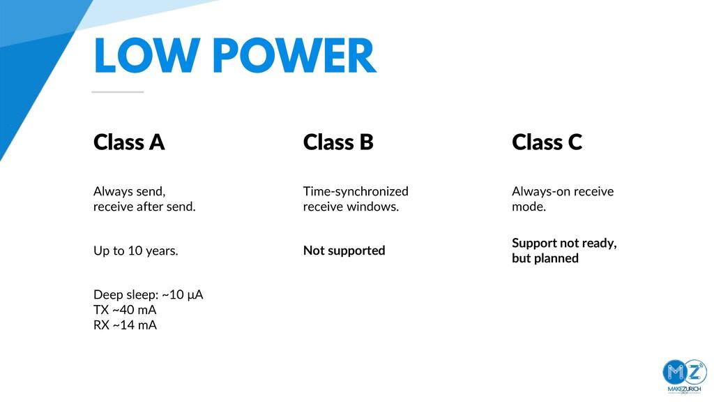LOW POWER Class A Class B Class C Always send, ...