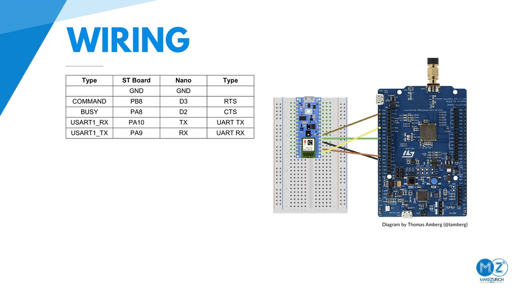 WIRING Type ST Board Nano Type GND GND COMMAND ...