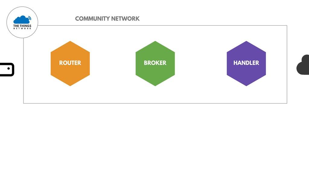 ROUTER BROKER HANDLER COMMUNITY NETWORK