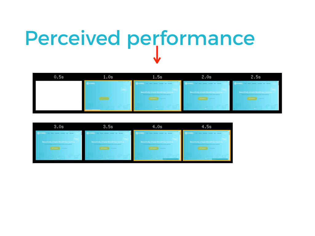 Perceived performance