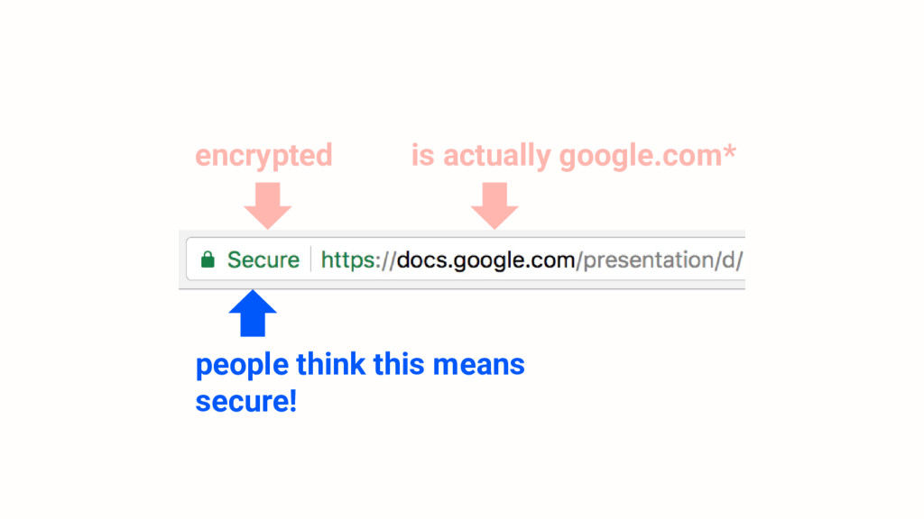 encrypted is actually google.com* people think ...