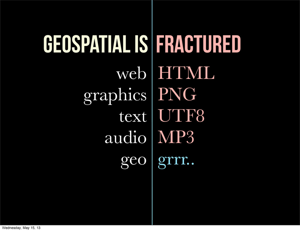 geospatial is fractured web graphics text audio...