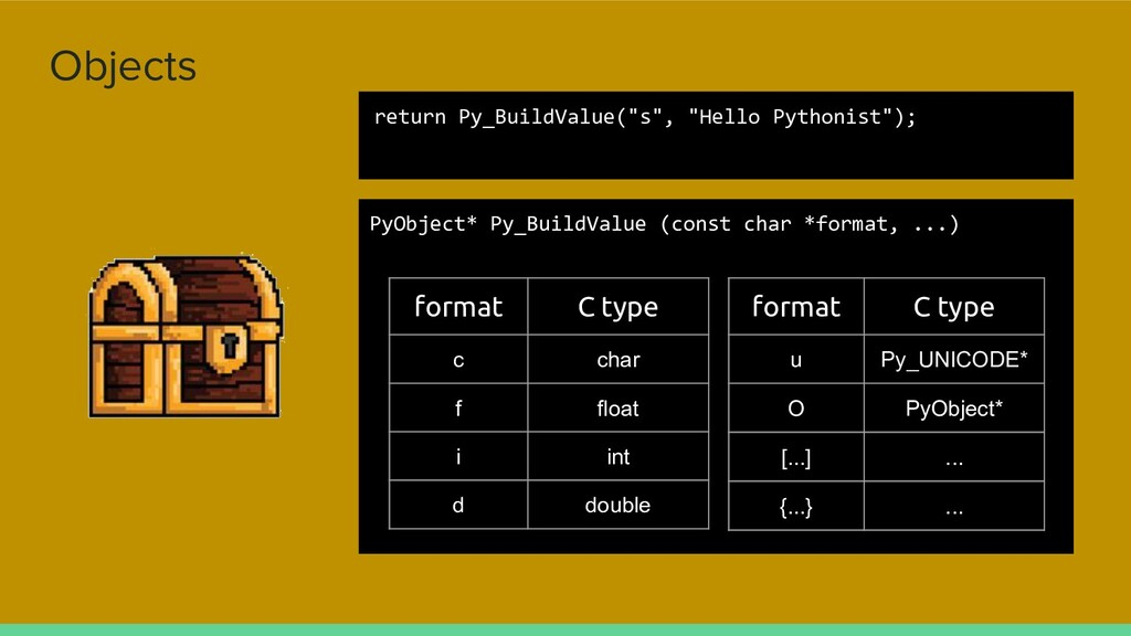 Objects PyObject* Py_BuildValue (const char *fo...