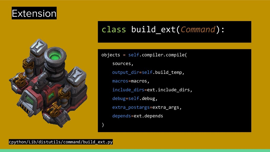Extension class build_ext(Command): objects = s...