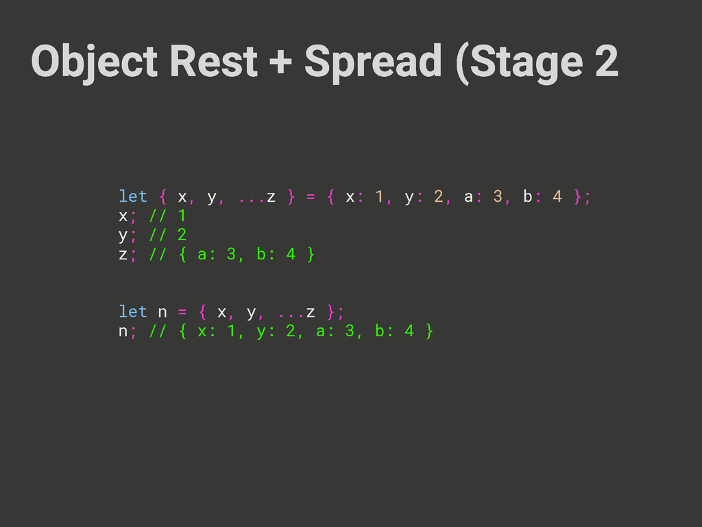 Object Rest + Spread (Stage 2 let { x, y, ...z ...